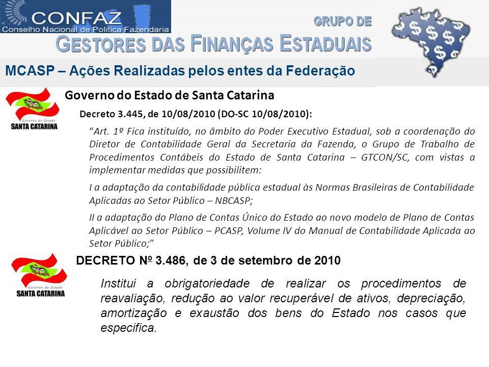 MCASP – Ações Realizadas pelos entes da Federação