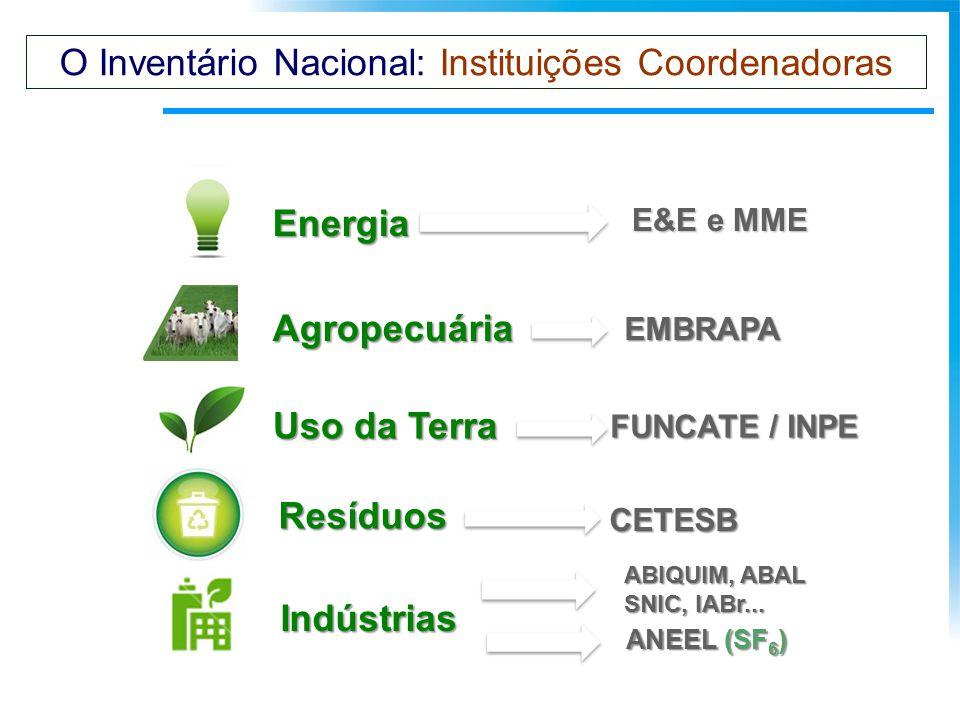 O Inventário Nacional: Instituições Coordenadoras