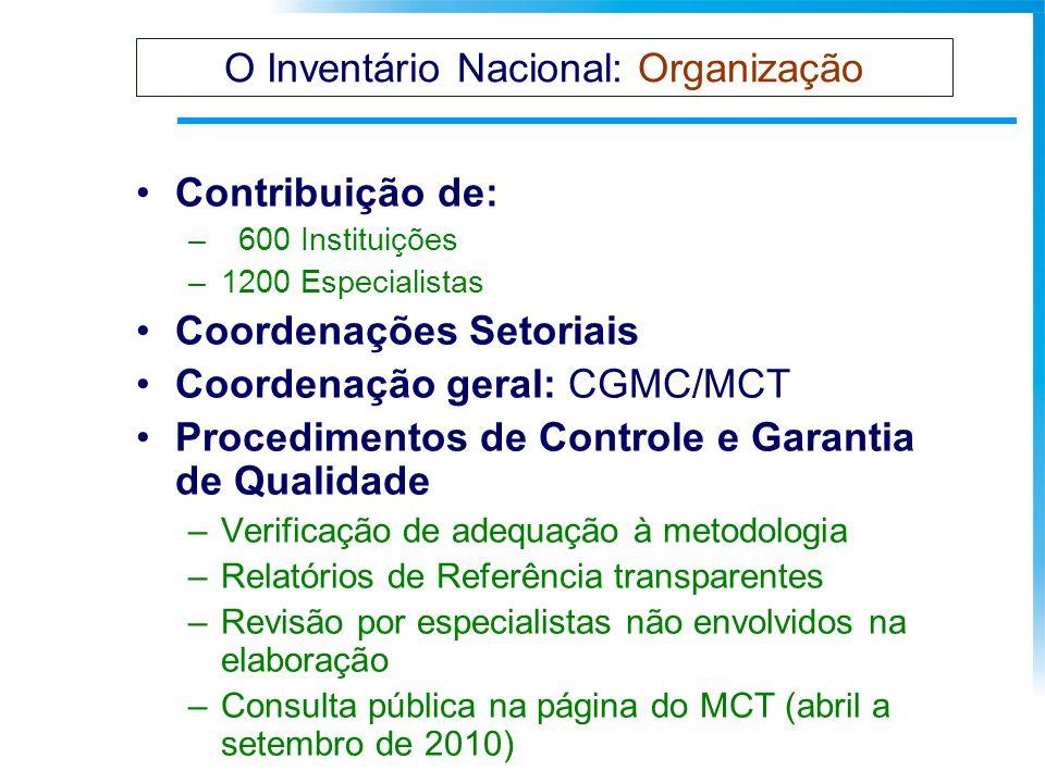 O Inventário Nacional: Organização