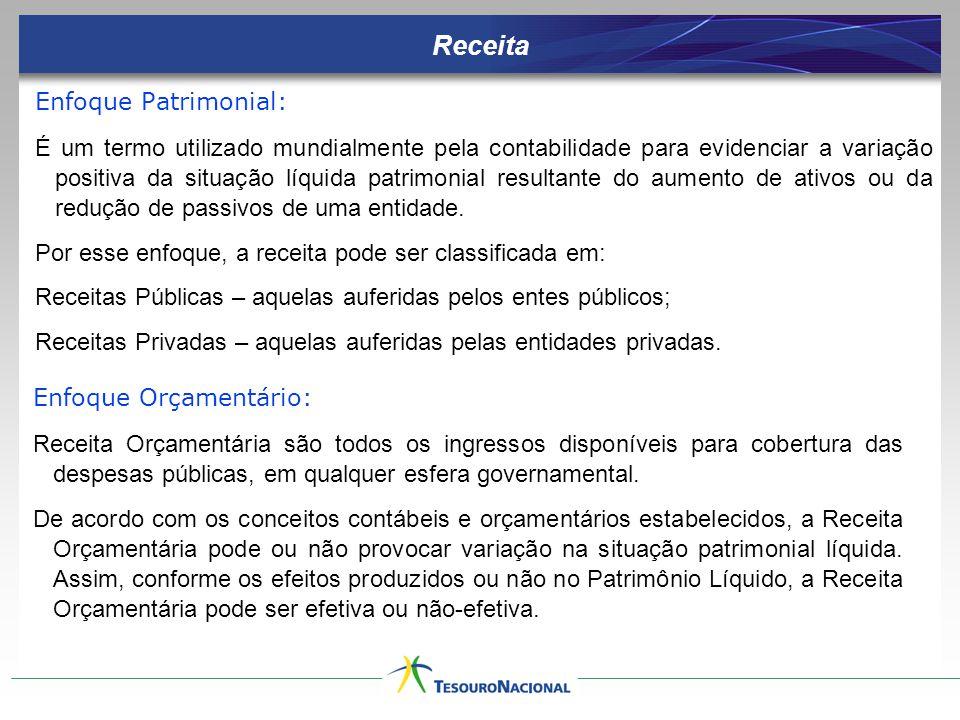 Receita Enfoque Patrimonial: