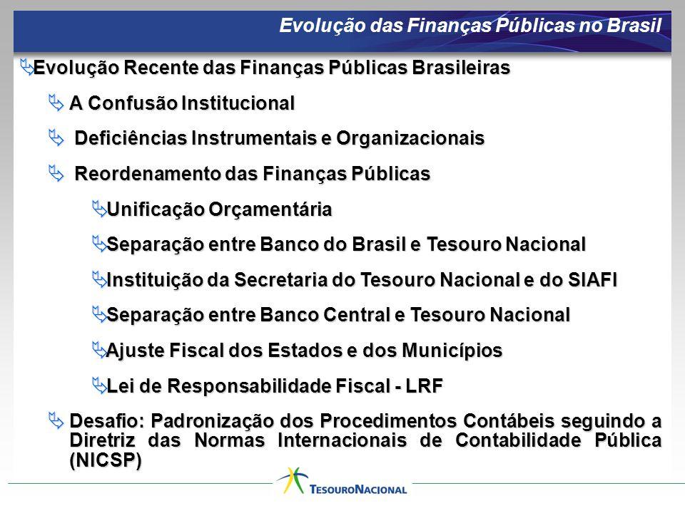 Evolução das Finanças Públicas no Brasil