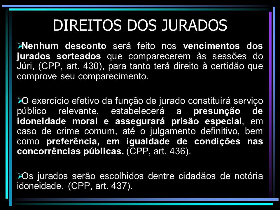 DIREITOS DOS JURADOS