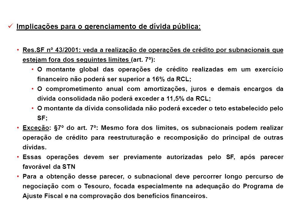 Implicações para o gerenciamento de dívida pública: