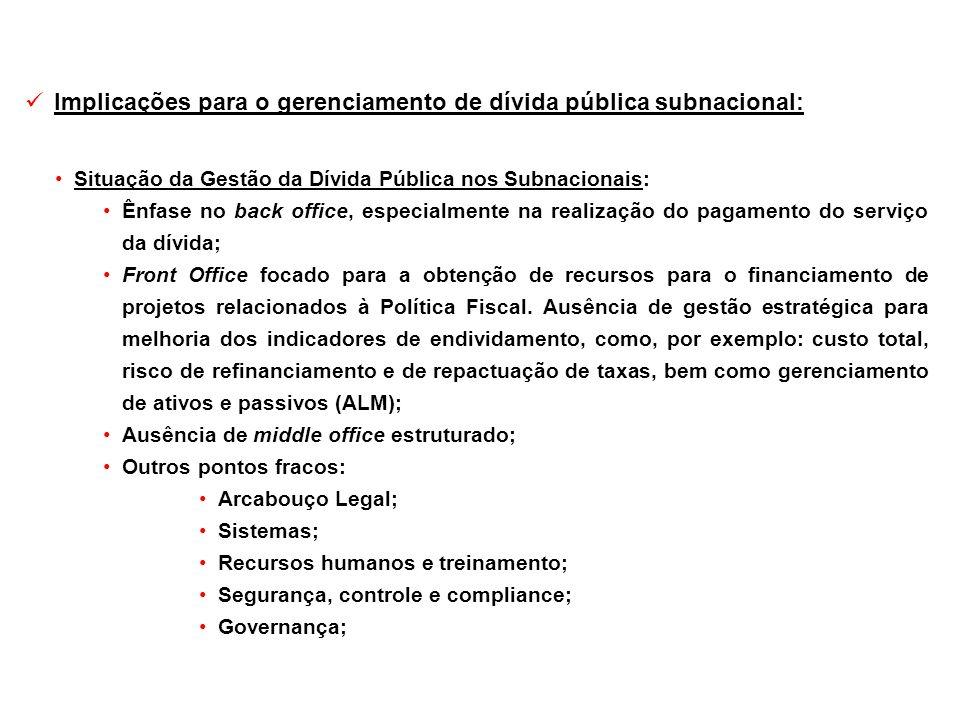 Implicações para o gerenciamento de dívida pública subnacional: