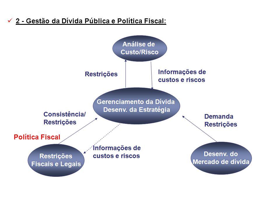 2 - Gestão da Dívida Pública e Política Fiscal: