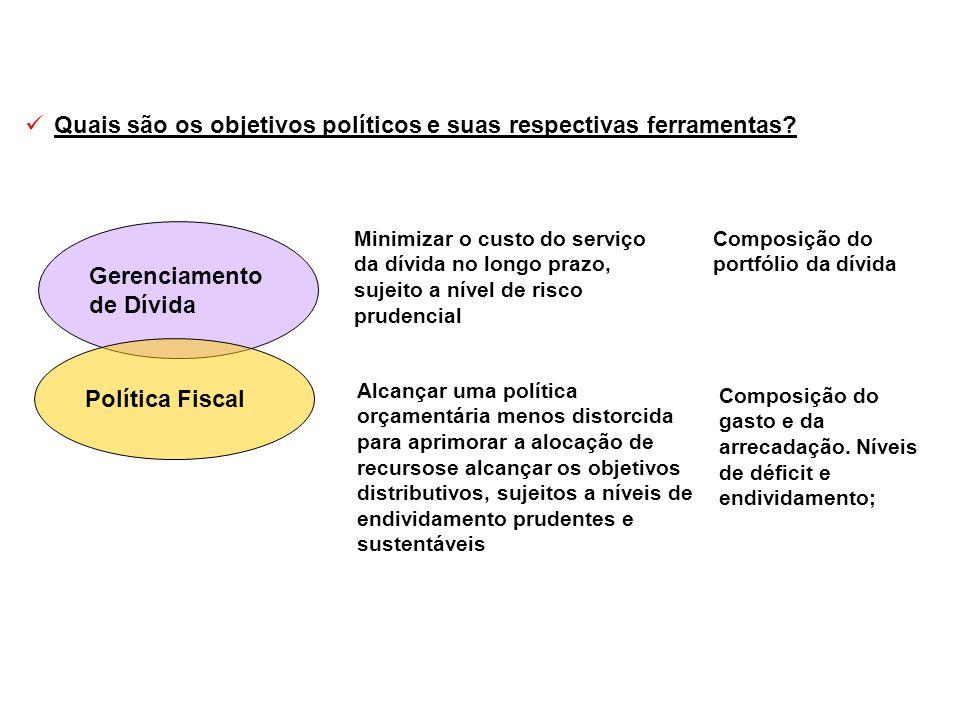 Quais são os objetivos políticos e suas respectivas ferramentas