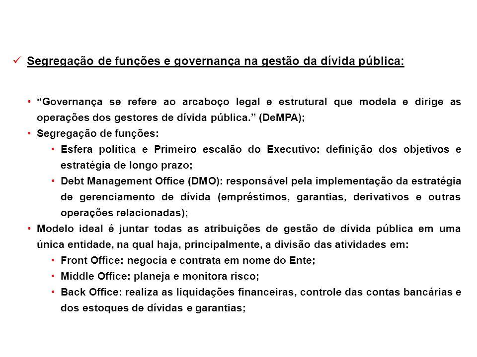 Segregação de funções e governança na gestão da dívida pública: