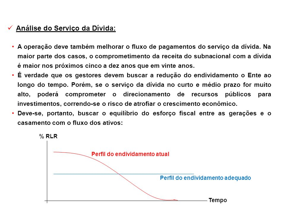 Análise do Serviço da Dívida: