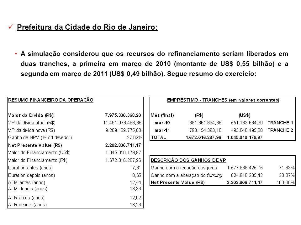Prefeitura da Cidade do Rio de Janeiro: