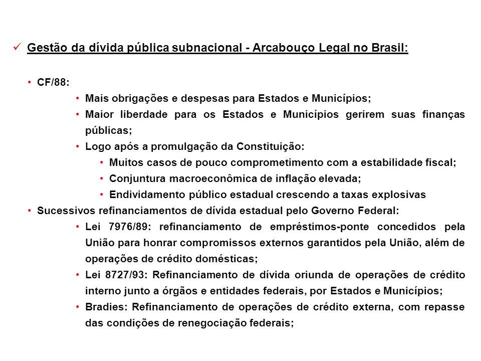 Gestão da dívida pública subnacional - Arcabouço Legal no Brasil: