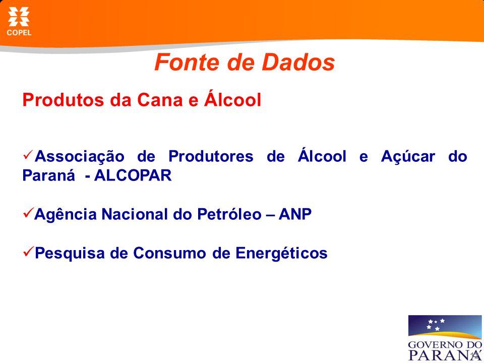 Fonte de Dados Produtos da Cana e Álcool