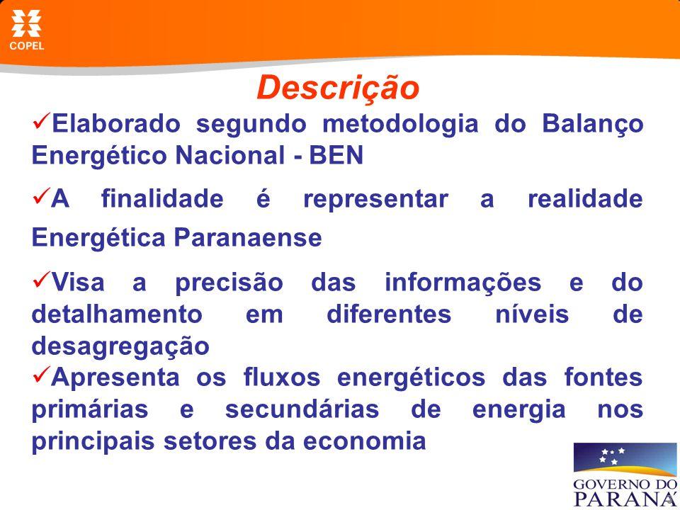 Descrição Elaborado segundo metodologia do Balanço Energético Nacional - BEN. A finalidade é representar a realidade Energética Paranaense.