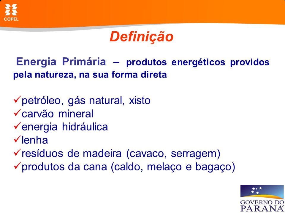 Definição Energia Primária – produtos energéticos providos pela natureza, na sua forma direta. petróleo, gás natural, xisto.