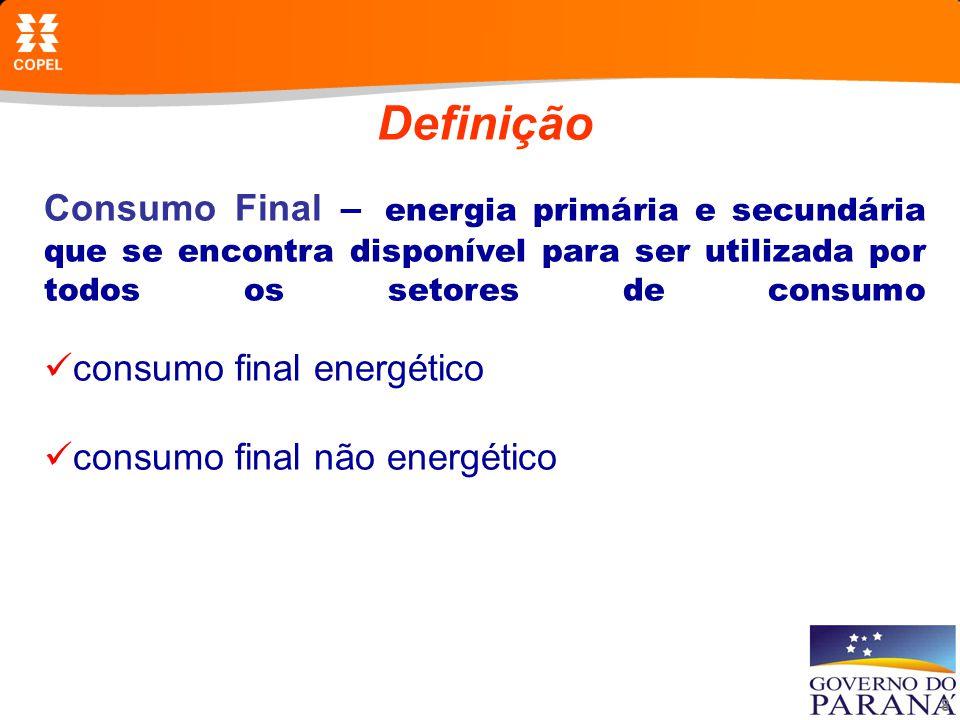 Definição Consumo Final – energia primária e secundária que se encontra disponível para ser utilizada por todos os setores de consumo.