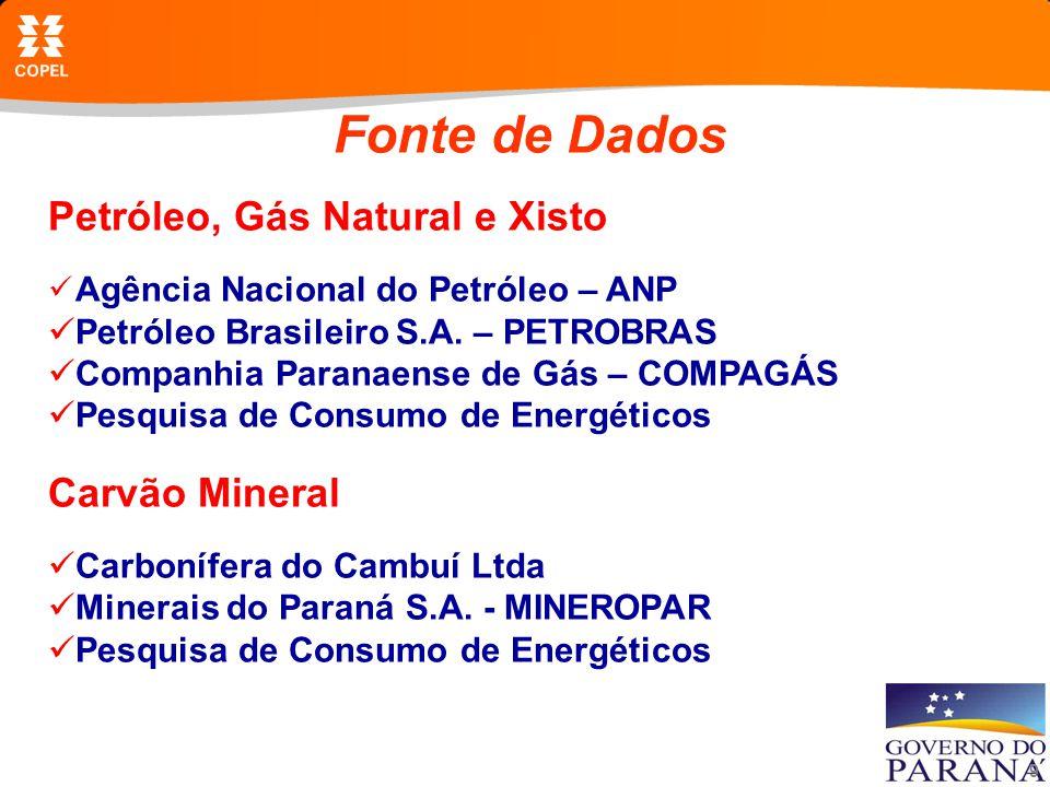 Fonte de Dados Petróleo, Gás Natural e Xisto Carvão Mineral