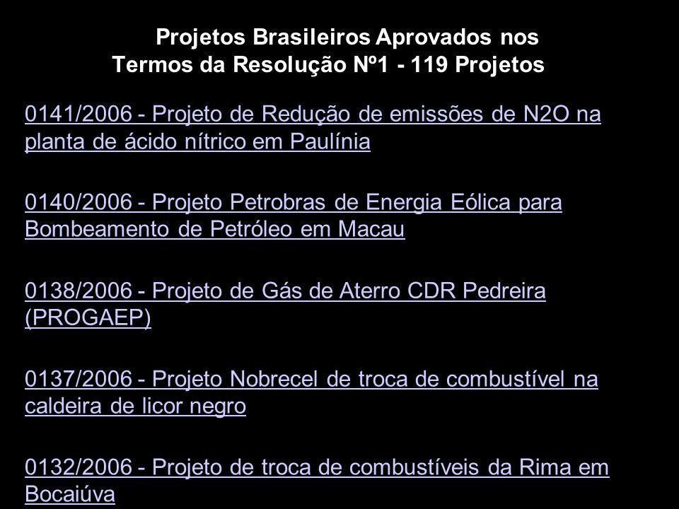 Projetos Brasileiros Aprovados nos