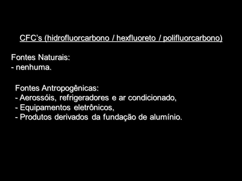 CFC's (hidrofluorcarbono / hexfluoreto / polifluorcarbono)