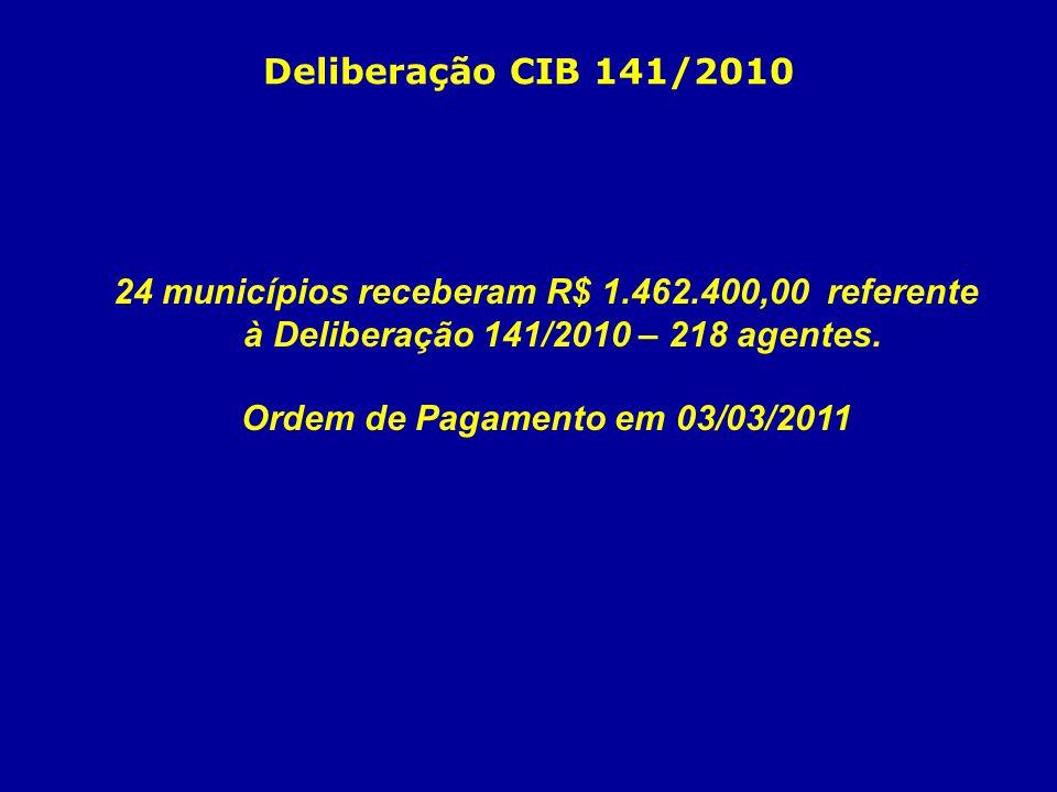 Ordem de Pagamento em 03/03/2011
