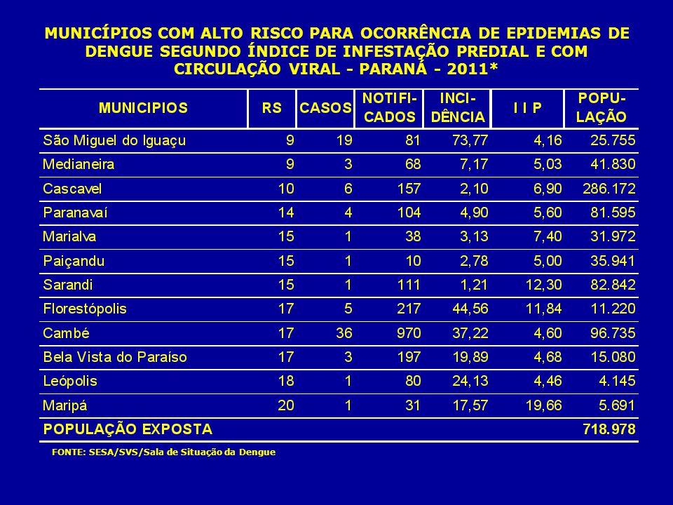 MUNICÍPIOS COM ALTO RISCO PARA OCORRÊNCIA DE EPIDEMIAS DE DENGUE SEGUNDO ÍNDICE DE INFESTAÇÃO PREDIAL E COM CIRCULAÇÃO VIRAL - PARANÁ - 2011*