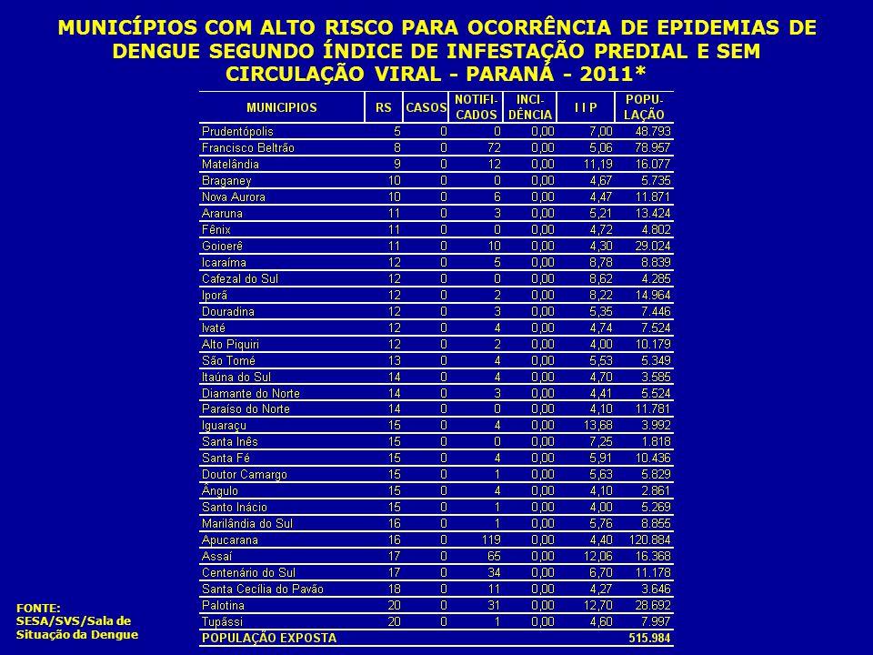 MUNICÍPIOS COM ALTO RISCO PARA OCORRÊNCIA DE EPIDEMIAS DE DENGUE SEGUNDO ÍNDICE DE INFESTAÇÃO PREDIAL E SEM CIRCULAÇÃO VIRAL - PARANÁ - 2011*