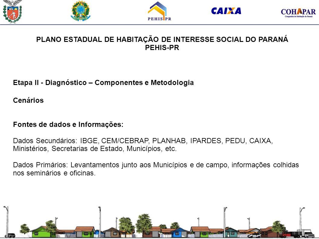 PLANO ESTADUAL DE HABITAÇÃO DE INTERESSE SOCIAL DO PARANÁ