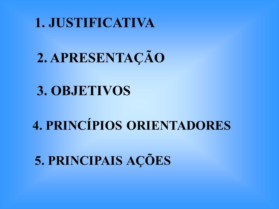 1. JUSTIFICATIVA 2. APRESENTAÇÃO 3. OBJETIVOS