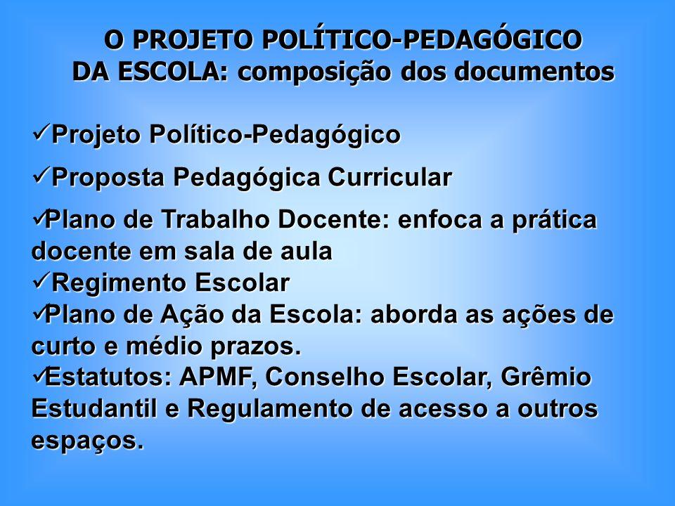 O PROJETO POLÍTICO-PEDAGÓGICO DA ESCOLA: composição dos documentos