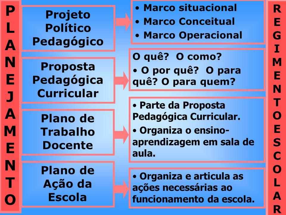 PLANEJAMENTO REGIMENTOESCOLAR Projeto Político Pedagógico
