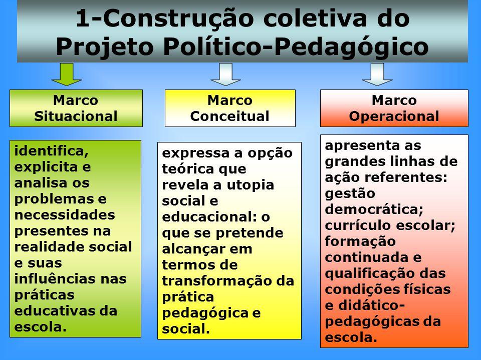 1-Construção coletiva do Projeto Político-Pedagógico