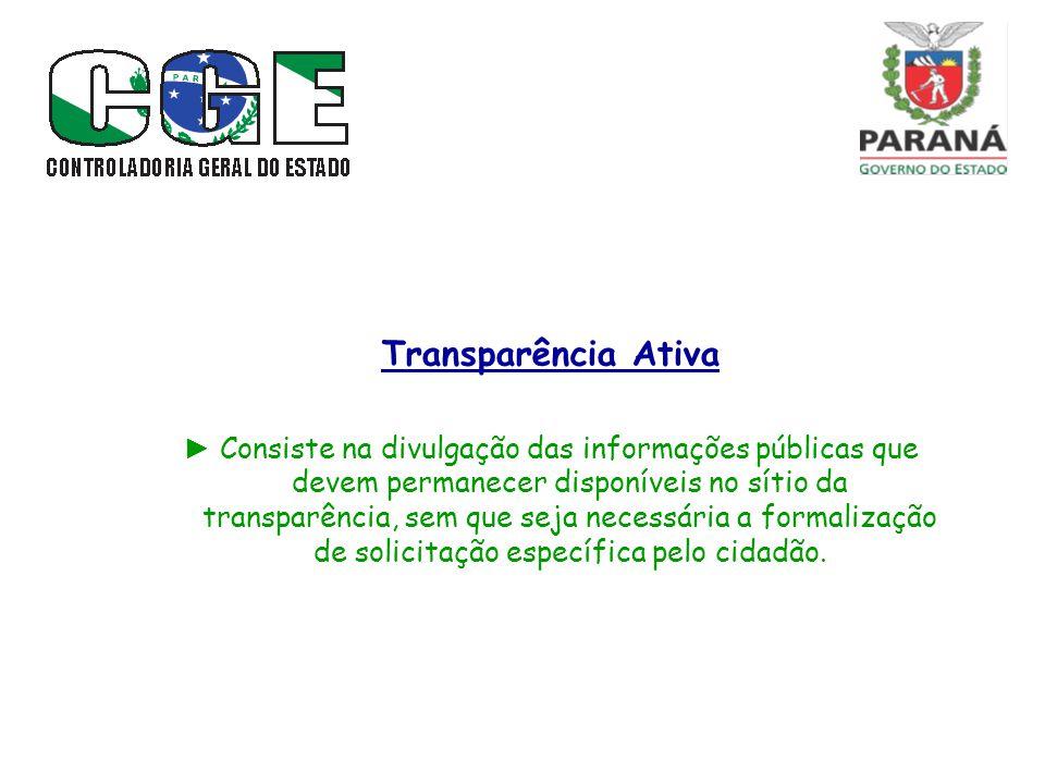 Transparência Ativa