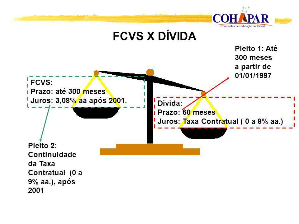 FCVS X DÍVIDA Pleito 1: Até 300 meses a partir de 01/01/1997