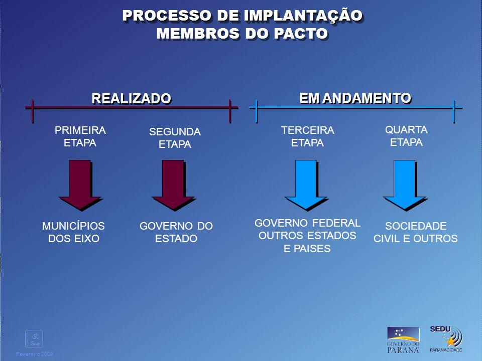 PROCESSO DE IMPLANTAÇÃO MEMBROS DO PACTO