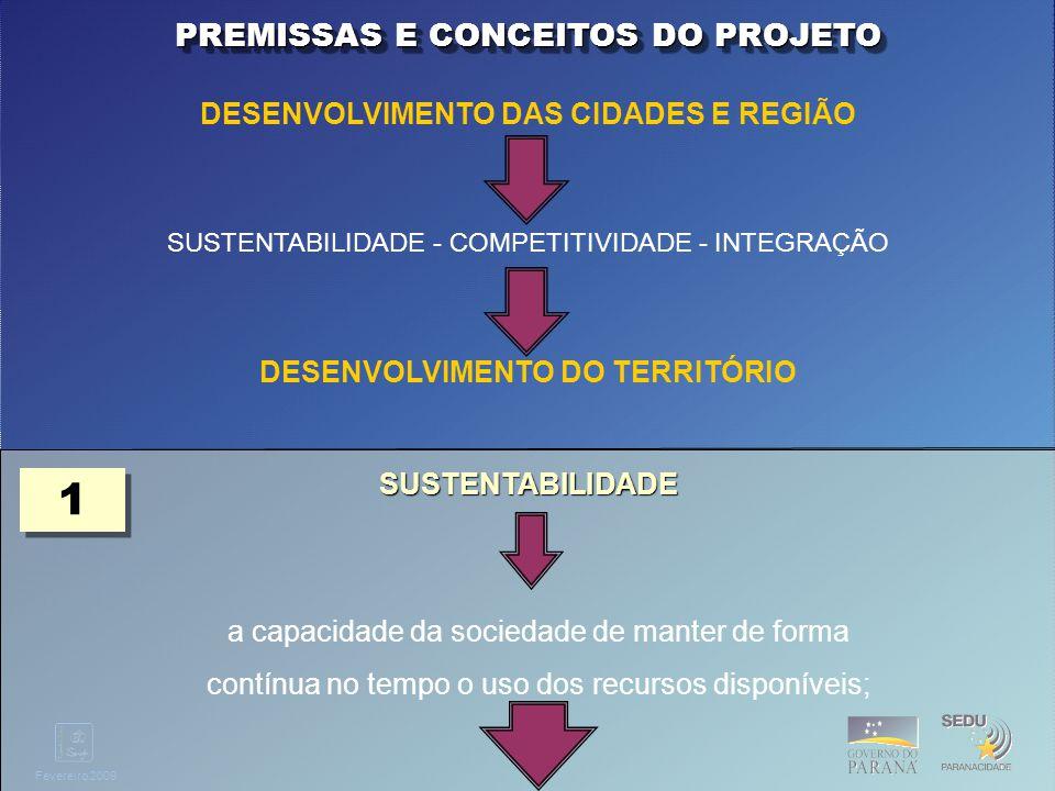 DESENVOLVIMENTO DAS CIDADES E REGIÃO DESENVOLVIMENTO DO TERRITÓRIO