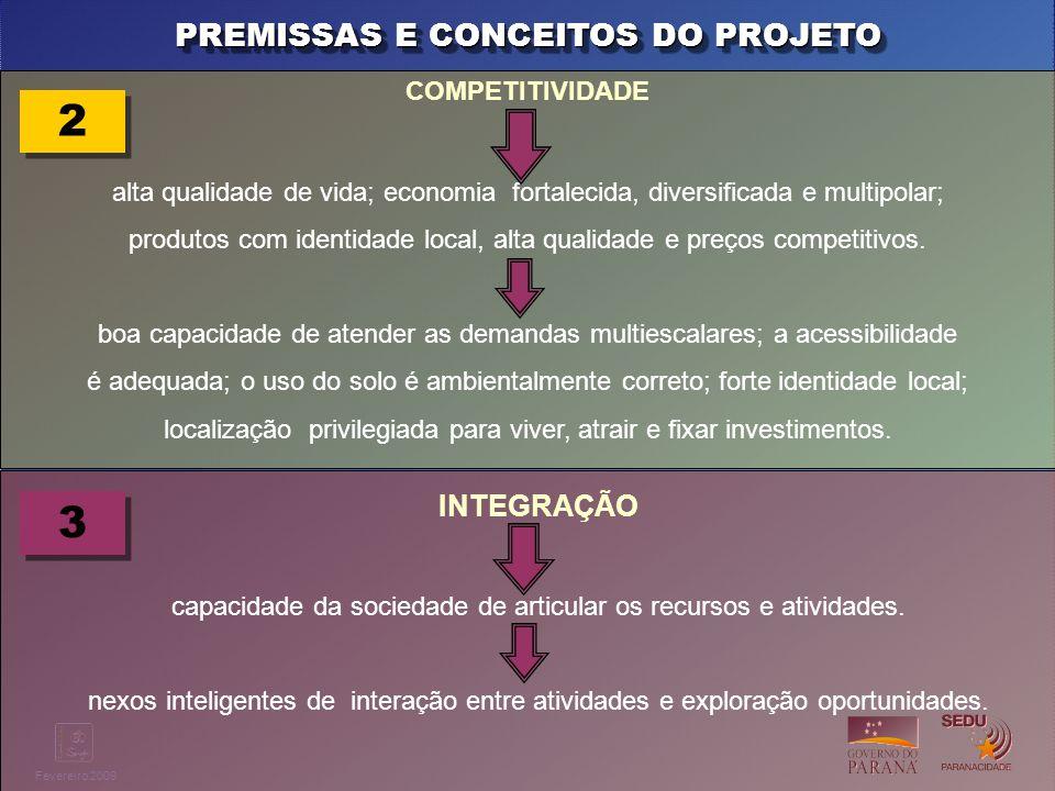 2 3 PREMISSAS E CONCEITOS DO PROJETO INTEGRAÇÃO COMPETITIVIDADE
