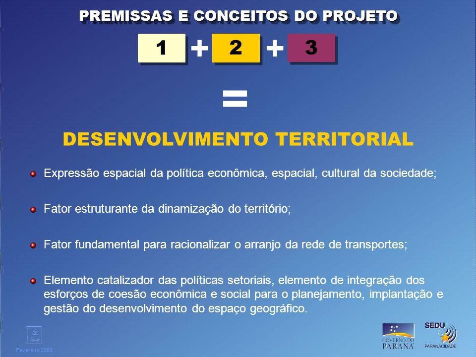 = + + 1 2 3 DESENVOLVIMENTO TERRITORIAL