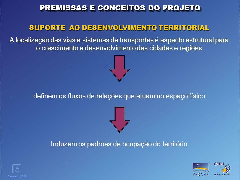 PREMISSAS E CONCEITOS DO PROJETO