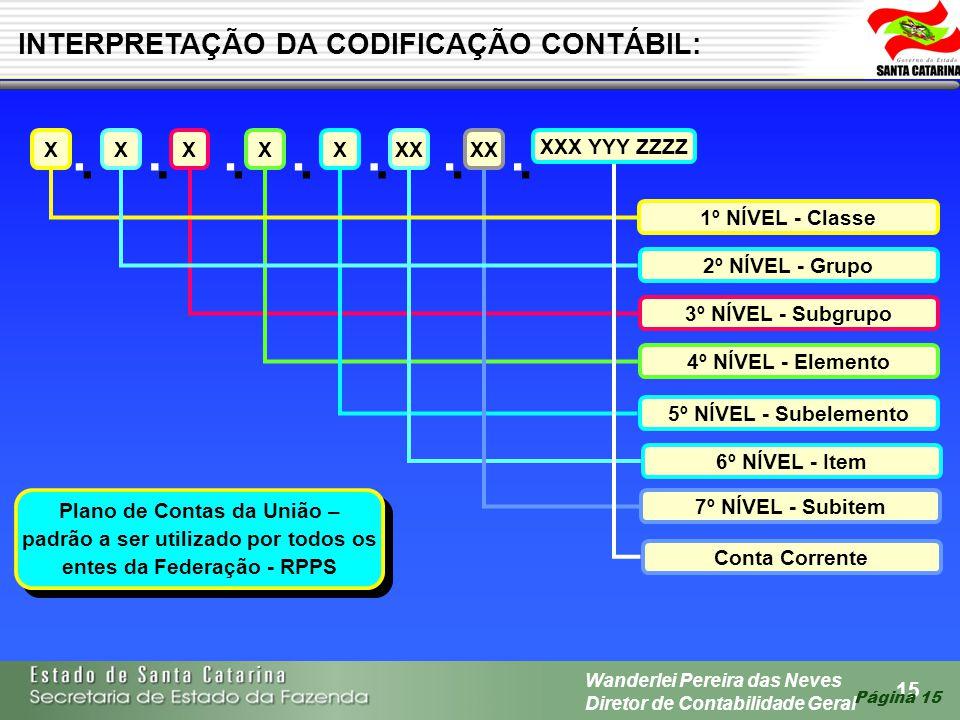 . . . . . . . INTERPRETAÇÃO DA CODIFICAÇÃO CONTÁBIL: X X X X X XX XX