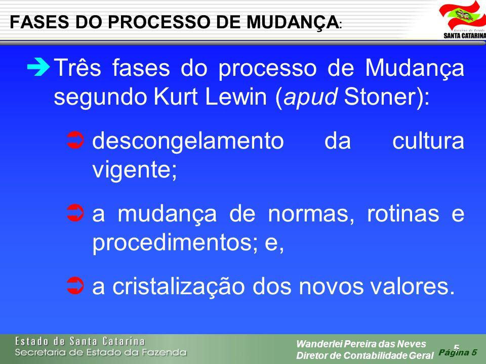 FASES DO PROCESSO DE MUDANÇA: