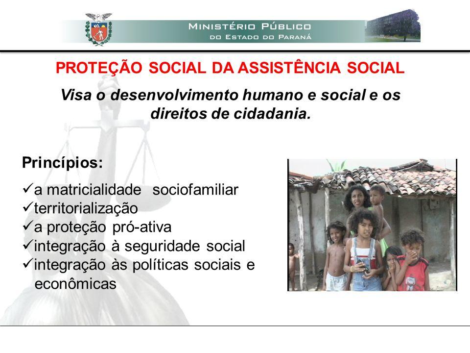PROTEÇÃO SOCIAL DA ASSISTÊNCIA SOCIAL