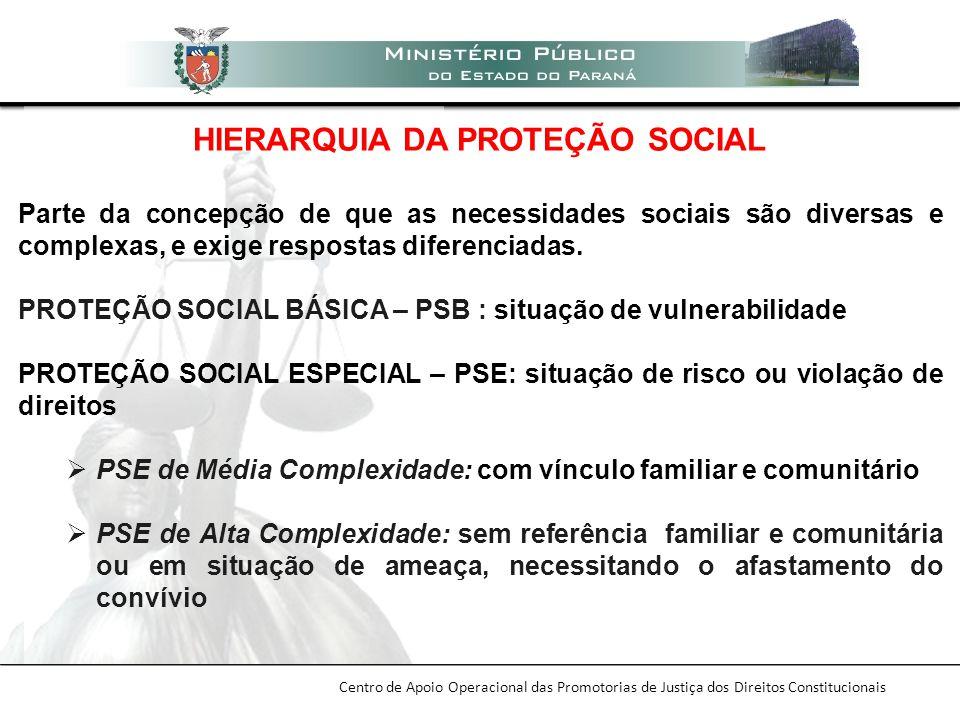 HIERARQUIA DA PROTEÇÃO SOCIAL
