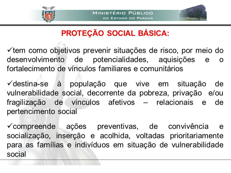 PROTEÇÃO SOCIAL BÁSICA: