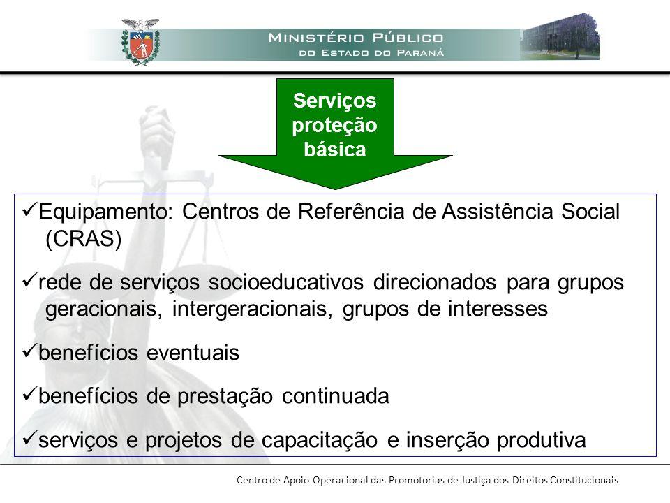 Serviços proteção básica