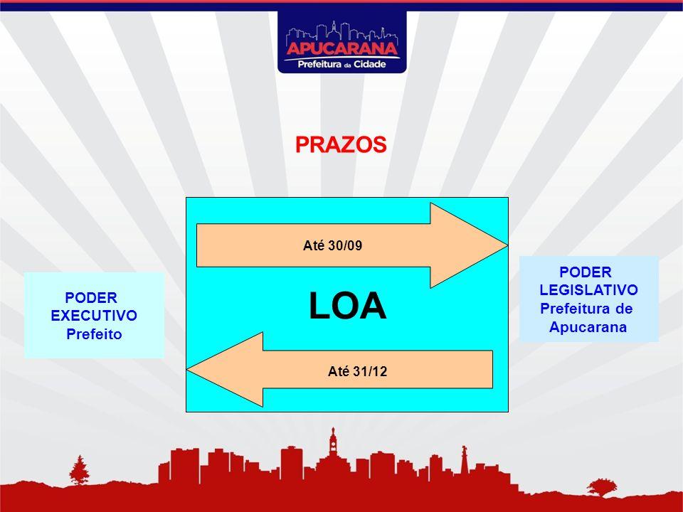 LOA PRAZOS PODER LEGISLATIVO Prefeitura de PODER Apucarana EXECUTIVO