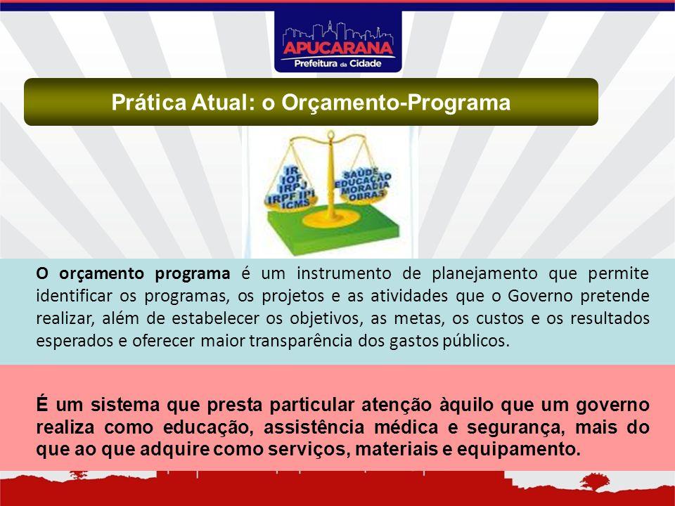 Prática Atual: o Orçamento-Programa