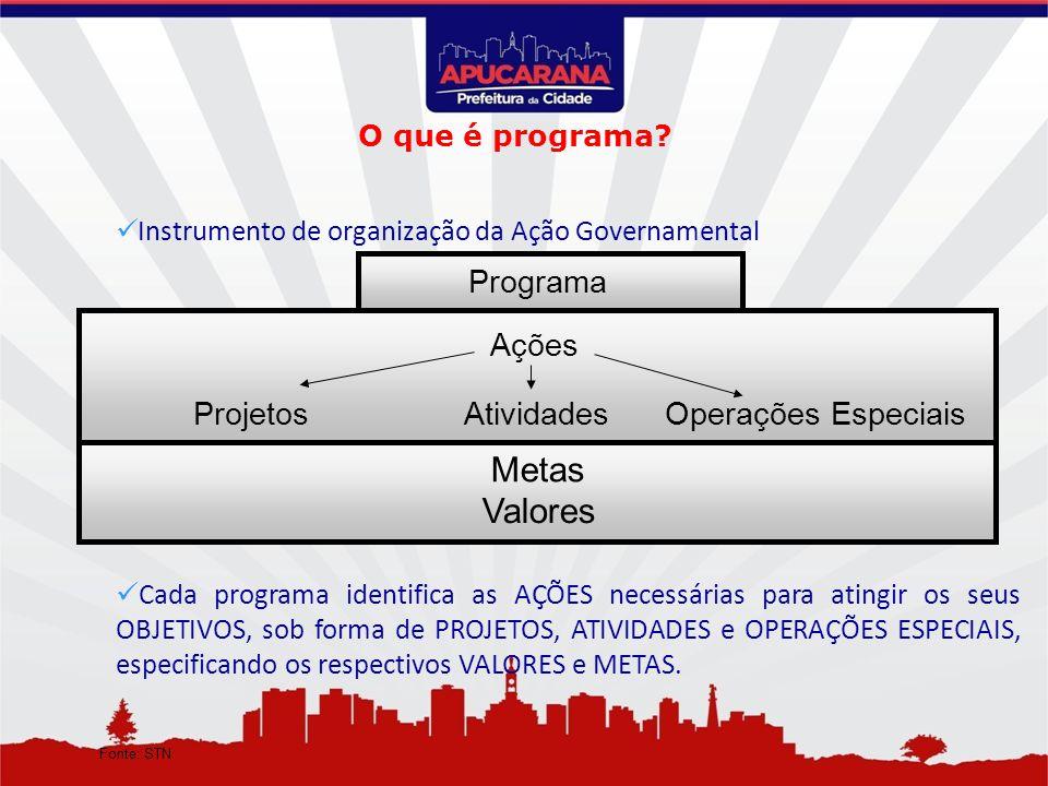Metas Valores Programa Ações Projetos Atividades Operações Especiais