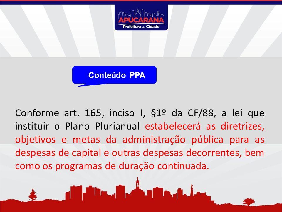 Conteúdo PPA