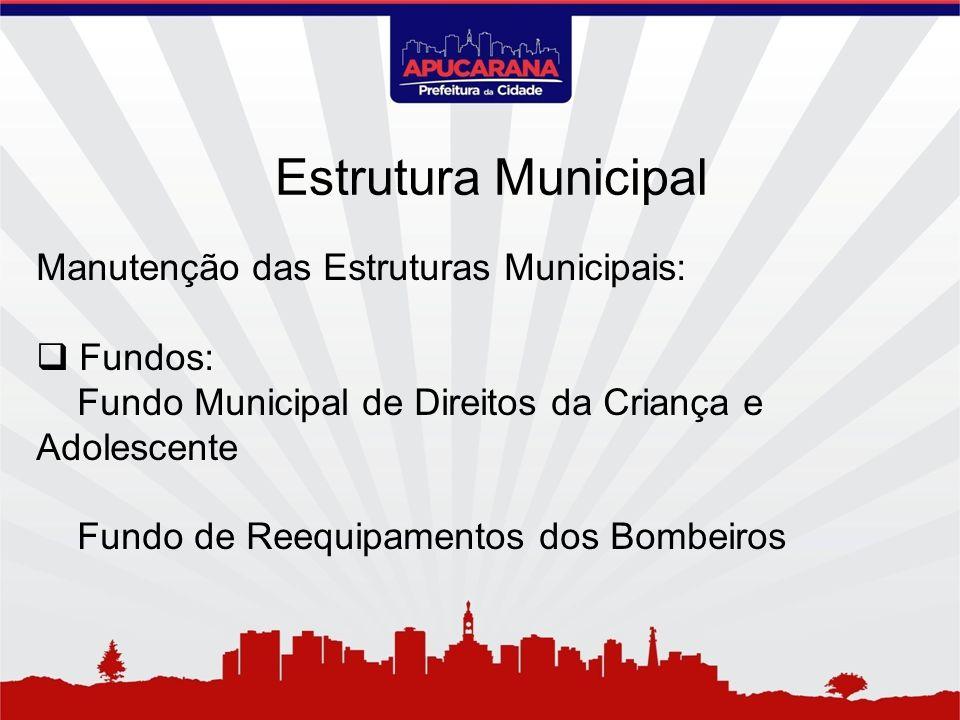 Estrutura Municipal Manutenção das Estruturas Municipais: Fundos: