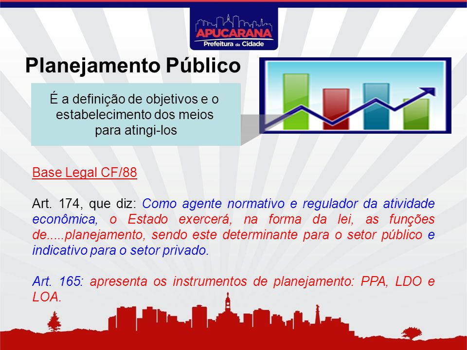 Planejamento Público É a definição de objetivos e o