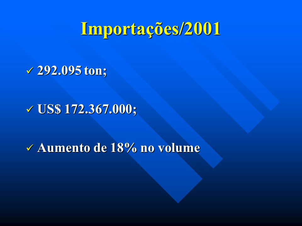 Importações/2001 292.095 ton; US$ 172.367.000;