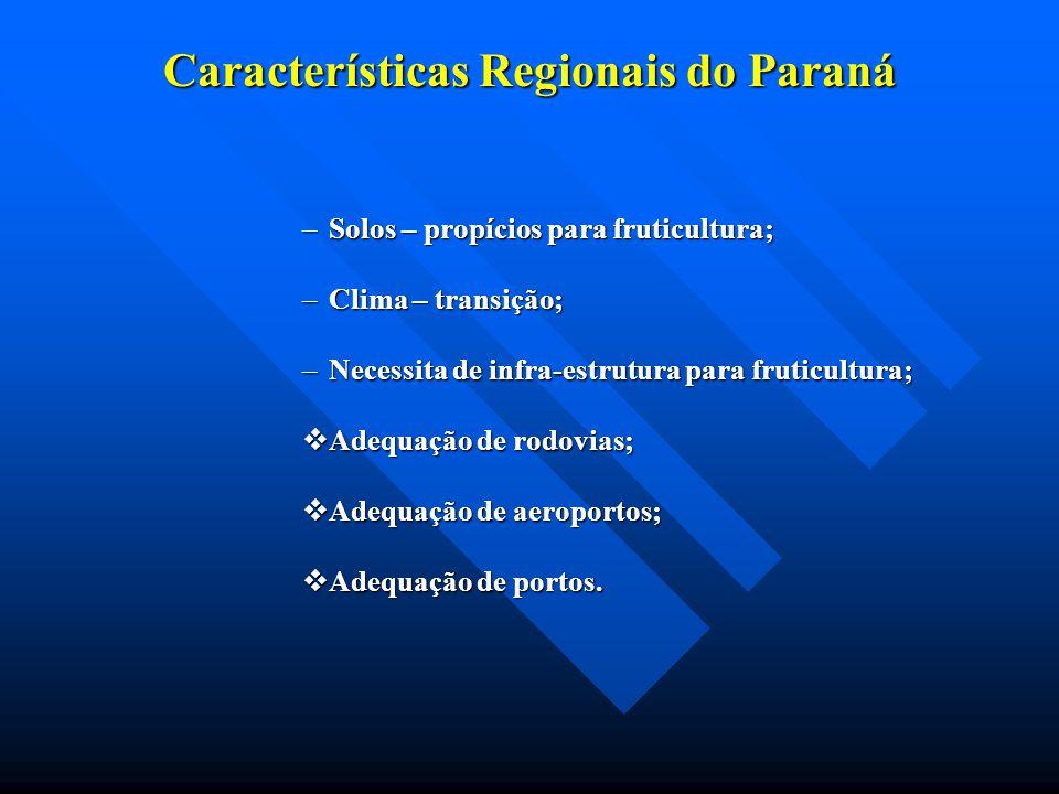Características Regionais do Paraná